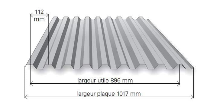 Plaques métallique - Bac acier